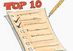 top-10-pravil-kopirajtera