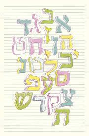 Буквы еврейского алфавита. Часть вторая